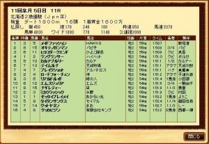 北海道2歳優駿12S