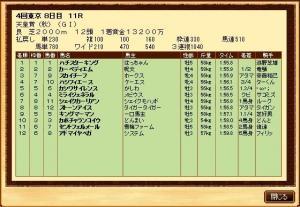 天皇賞(秋)12S結果