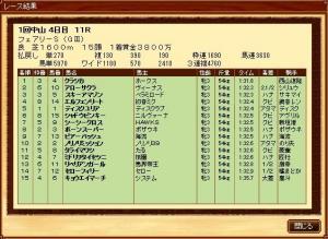 フェアリーS(14S結果)