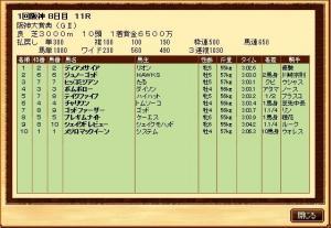 阪神大賞典(14S結果)