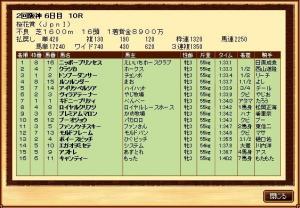 桜花賞(14S結果)