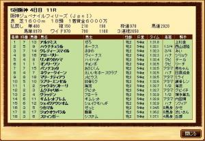阪神JF(14S結果)