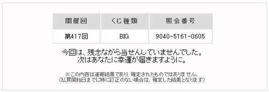 トト417回BIG