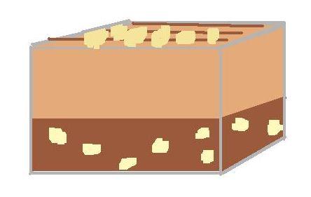チョコsoap