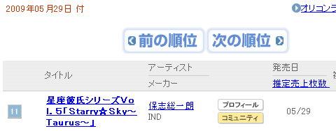 Oricon 專輯銷量日排名