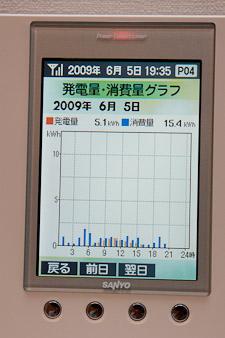090605taiyoukou2.jpg