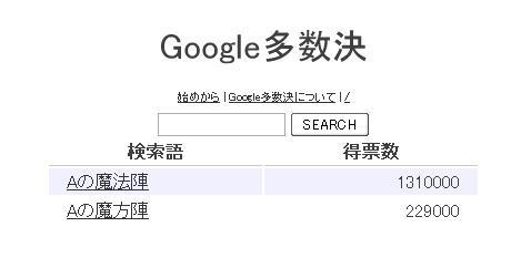 Google多数決[魔法陣 vs 魔方陣]