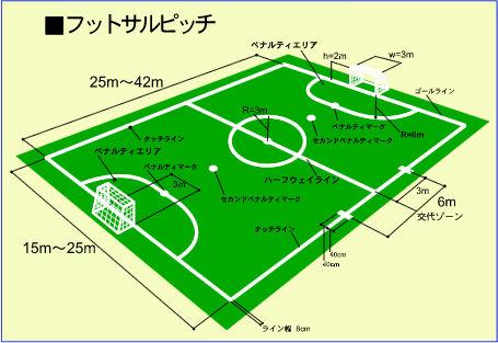 futsal2_image.jpg