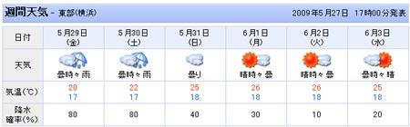 今週末の天気予報