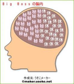 ボスの脳内