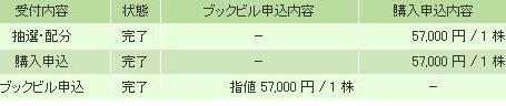 エヌアイシ・オートテック当選!