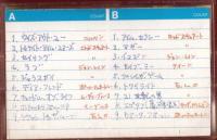 20年前のカセットテープ