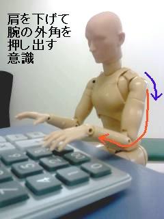 肩が凝りにくいパソコンの使い方