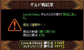12/19 Love&Chees さん 結果