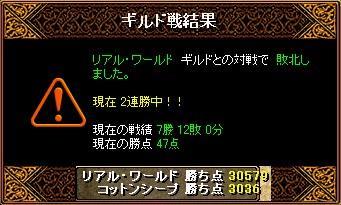 12/21 リアル・ワールド さん 結果