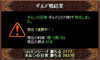 090606Gv 結果