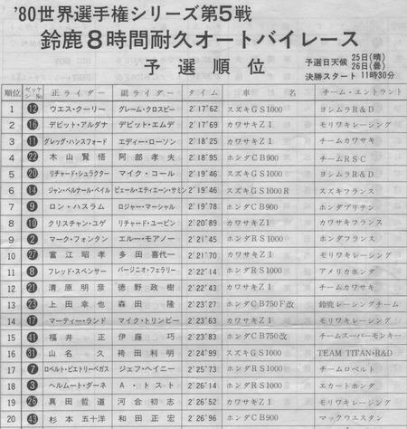 80年鈴鹿8耐予選順位r