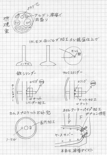 CB90改造説明図