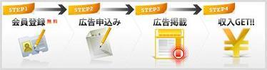 home_4step.jpg