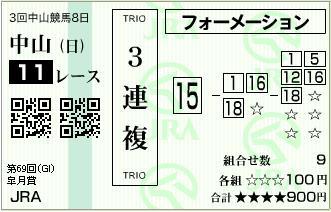 皐月賞3連複