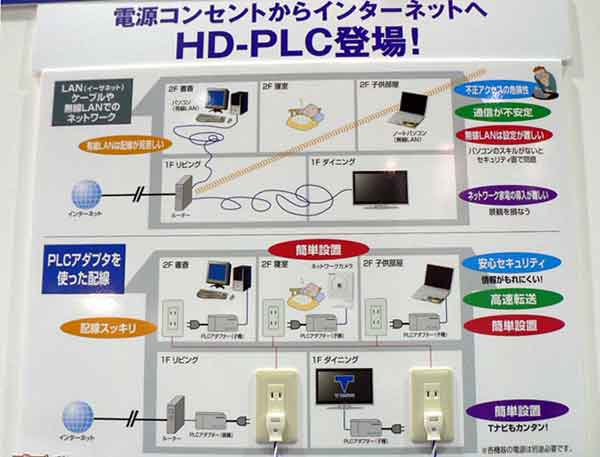 plc061112