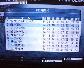 22年目リーグ