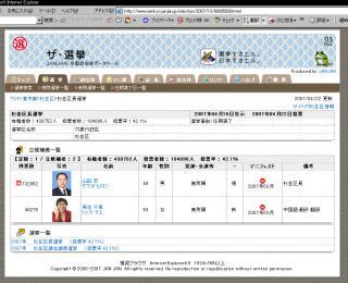 ザ・選挙 杉並区長選挙 2007 結果