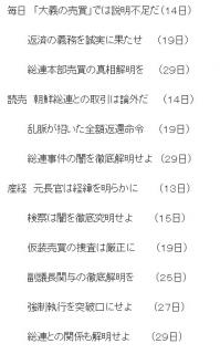 sankei社説検証-04