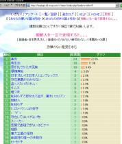 いきなりアンケート20070925-01