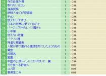 いきなりアンケート20070925-02