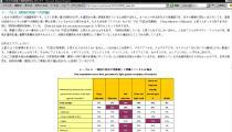 世界腐敗バロメータ2006の発表04