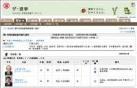 20080427山口2区補欠選挙