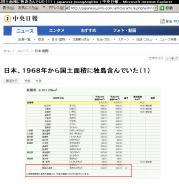 中央日報20080519-01