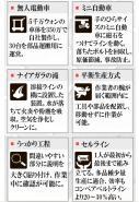 中央日報20080605-03