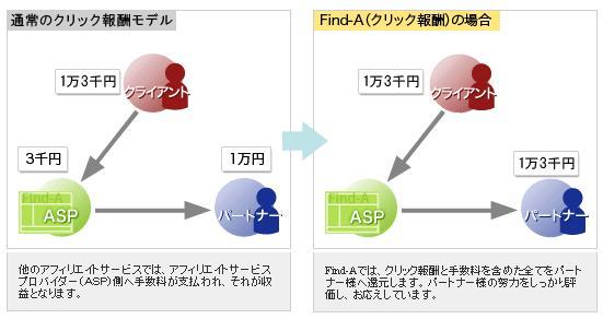find-A.jpg