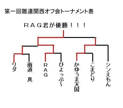 トーナメント1
