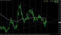 EUR-USD2月28日1h