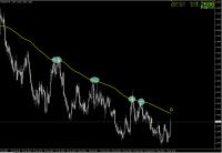 EUR-USD3月6日