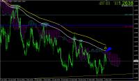 EUR-USD3月7日
