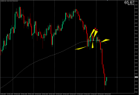 AUD-JPY_20090330191059.png