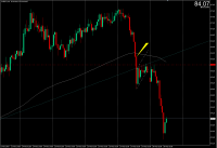 CHF-JPY_20090330190730.png