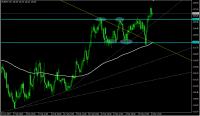 EUR-USD3-14-1.png