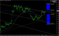 EUR-USD4-3-3.png
