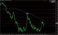 EUR-USD4-3.png