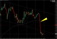 EUR-USD_20090328152010.png