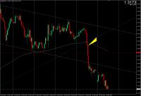 EUR-USD_20090330190451.png
