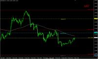 EUR-USD_20090413205926.png
