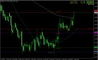 EUR-USD_20090423185035.png