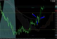 EUR-USD_20090424123614.png