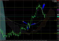EUR-USD_20090427175119.png